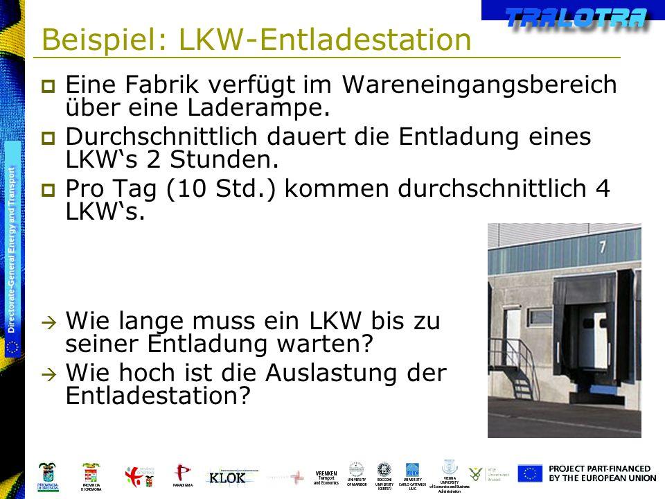 Beispiel: LKW-Entladestation Eine Fabrik verfügt im Wareneingangsbereich über eine Laderampe. Durchschnittlich dauert die Entladung eines LKWs 2 Stund