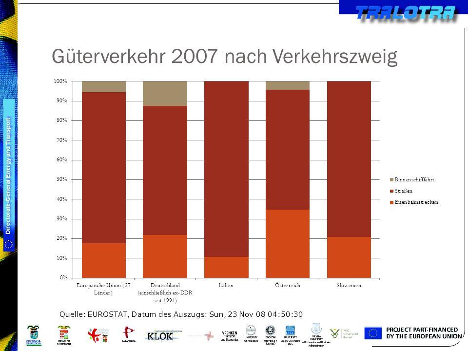 Güterverkehr 2007 nach Verkehrszweig Quelle: EUROSTAT, Datum des Auszugs: Sun, 23 Nov 08 04:50:30