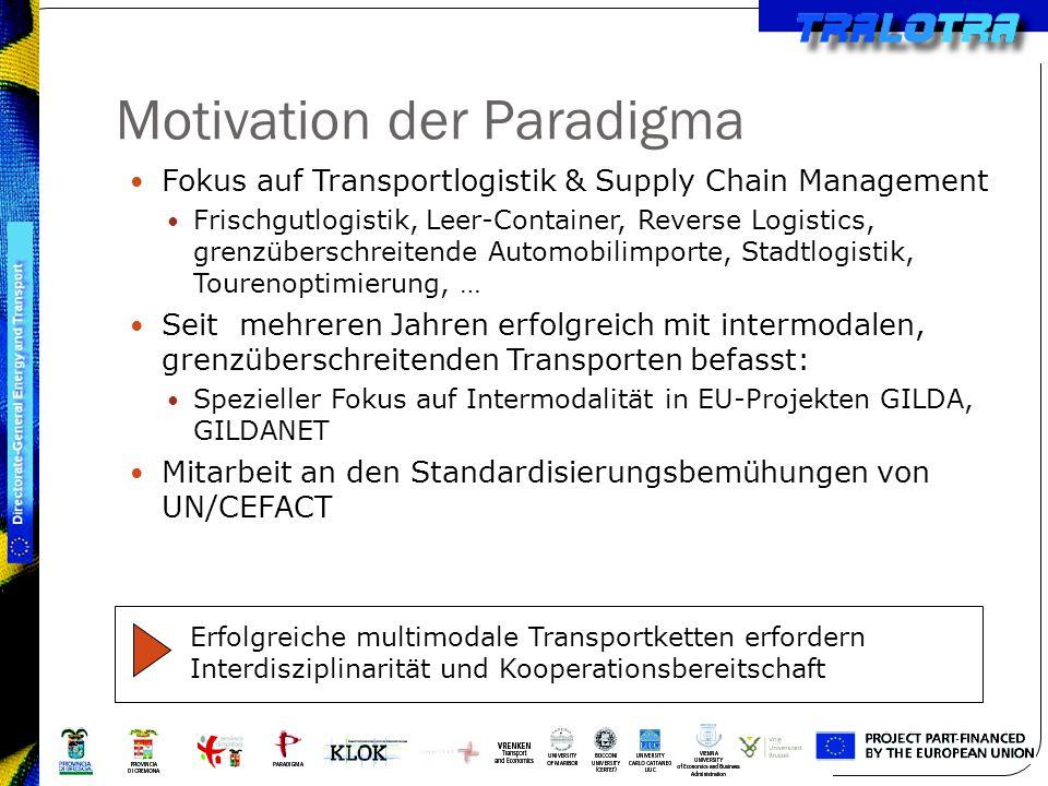 Motivation der Paradigma Fokus auf Transportlogistik & Supply Chain Management Frischgutlogistik, Leer-Container, Reverse Logistics, grenzüberschreitende Automobilimporte, Stadtlogistik, Tourenoptimierung, … Seit mehreren Jahren erfolgreich mit intermodalen, grenzüberschreitenden Transporten befasst: Spezieller Fokus auf Intermodalität in EU-Projekten GILDA, GILDANET Mitarbeit an den Standardisierungsbemühungen von UN/CEFACT Erfolgreiche multimodale Transportketten erfordern Interdisziplinarität und Kooperationsbereitschaft