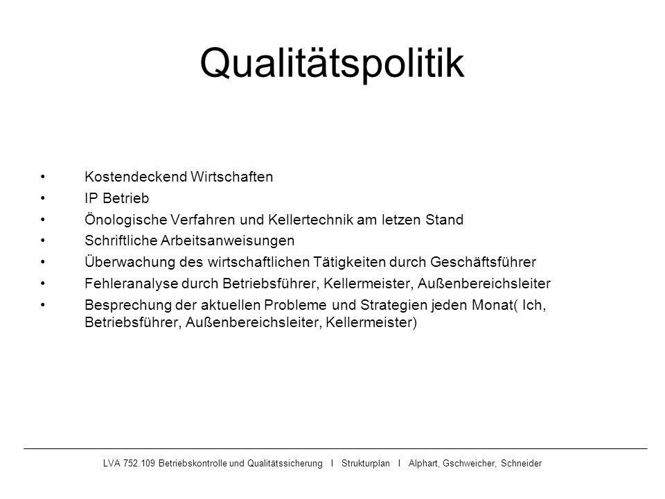 LVA 752.109 Betriebskontrolle und Qualitätssicherung I Strukturplan I Alphart, Gschweicher, Schneider Qualitätspolitik Kostendeckend Wirtschaften IP B