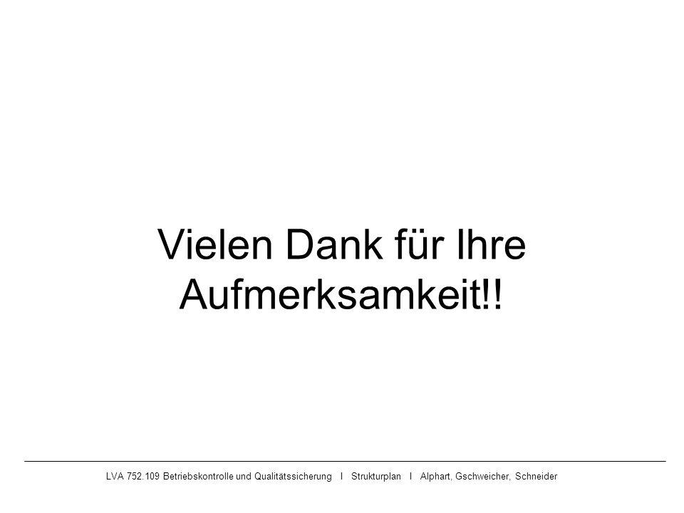 LVA 752.109 Betriebskontrolle und Qualitätssicherung I Strukturplan I Alphart, Gschweicher, Schneider Vielen Dank für Ihre Aufmerksamkeit!!