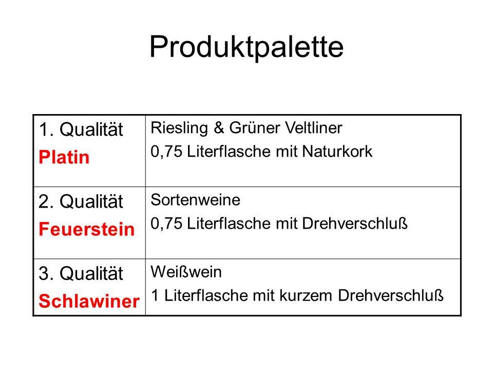 Produktpalette 1. Qualität Platin Riesling & Grüner Veltliner 0,75 Literflasche mit Naturkork 2.