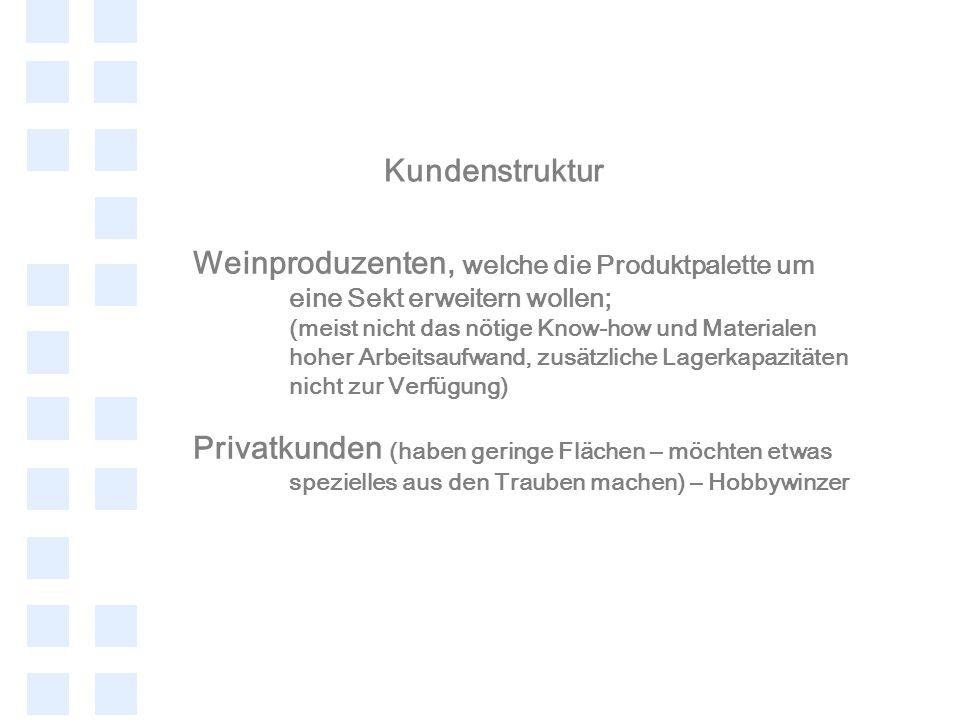 Unsere Leistungen Lohnversektung: Arbeitsbeschreibung Beratung bei der Auswahl der Grundweine Tiragefüllung in 0,75 Ltr.
