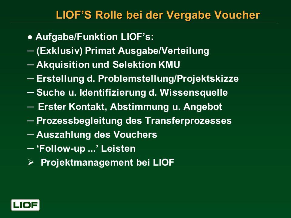 Aufgabe/Funktion LIOFs: (Exklusiv) Primat Ausgabe/Verteilung Akquisition und Selektion KMU Erstellung d.