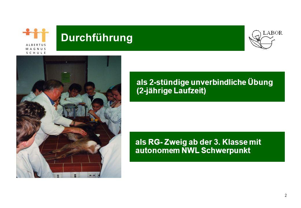 2 Naturwissenschaftliches Labor Durchführung als 2-stündige unverbindliche Übung (2-jährige Laufzeit) als RG- Zweig ab der 3. Klasse mit autonomem NWL
