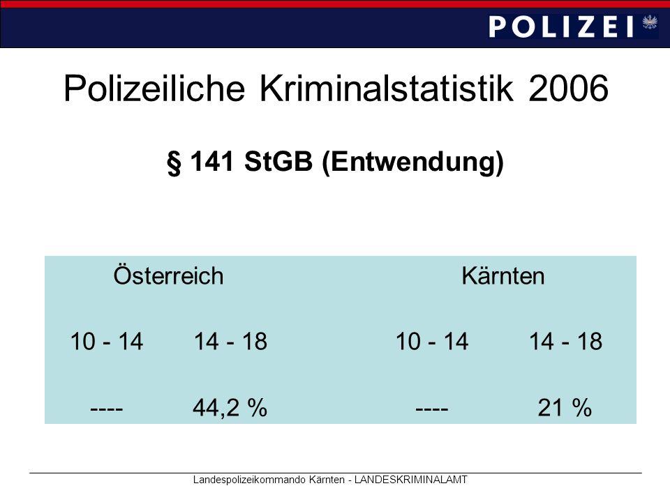 Polizeiliche Kriminalstatistik 2006 Landespolizeikommando Kärnten - LANDESKRIMINALAMT § 141 StGB (Entwendung) ÖsterreichKärnten 10 - 1414 - 1810 - 141