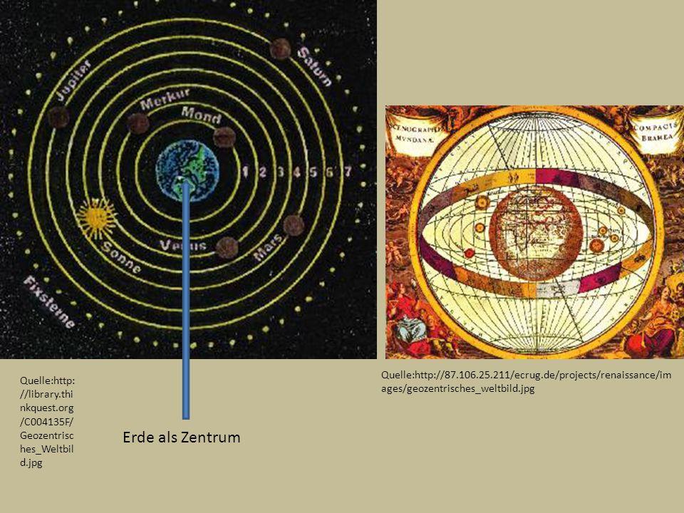 http Quelle:http: //library.thi nkquest.org /C004135F/ Geozentrisc hes_Weltbil d.jpg Quelle:http://87.106.25.211/ecrug.de/projects/renaissance/im ages