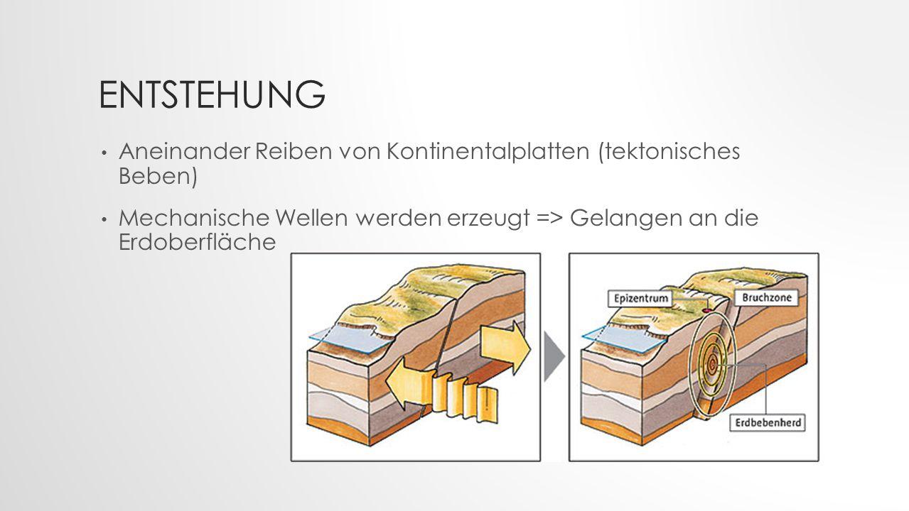 ENTSTEHUNG Aneinander Reiben von Kontinentalplatten (tektonisches Beben) Mechanische Wellen werden erzeugt => Gelangen an die Erdoberfläche
