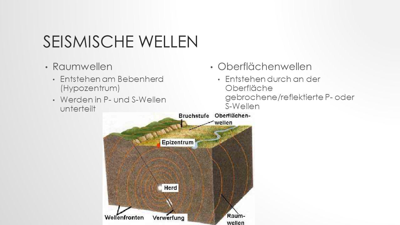 SEISMISCHE WELLEN Raumwellen Entstehen am Bebenherd (Hypozentrum) Werden in P- und S-Wellen unterteilt Oberflächenwellen Entstehen durch an der Oberfl