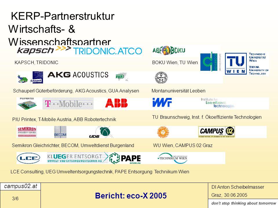 campus02.at don t stop thinking about tomorrow DI Anton Scheibelmasser Graz, 30.06.2005 Bericht: eco-X 2005 4/6 KERP-Tagungsschwerpunkte Zukünftige Herausforderungen und nachhaltige Lösungen für die Elektro(nik)industrie -Ökodesign / Produktdesign - Werkzeuge, Technologien und Methoden in Theorie und Praxis -Nachhaltige Technologien, Verfahren und Werkstoffe im / für den Elektro(nik)sektor -End of Life Management und innovative Verwertungs- Technologien / Netzwerke -Marktentwicklung und Konsumentenverhalten -Netzwerk- und Wissensmanagement in der Anwendungsforschung -Rechtlicher und wirtschaftlicher Rahmen für den Elektro(nik)sektor