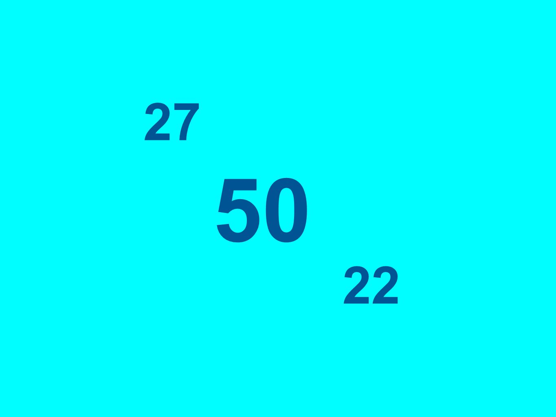 27 22 50