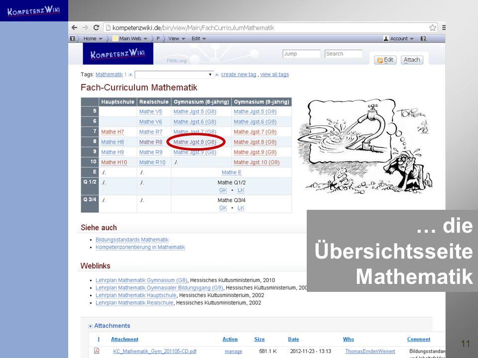 11 … die Übersichtsseite Mathematik