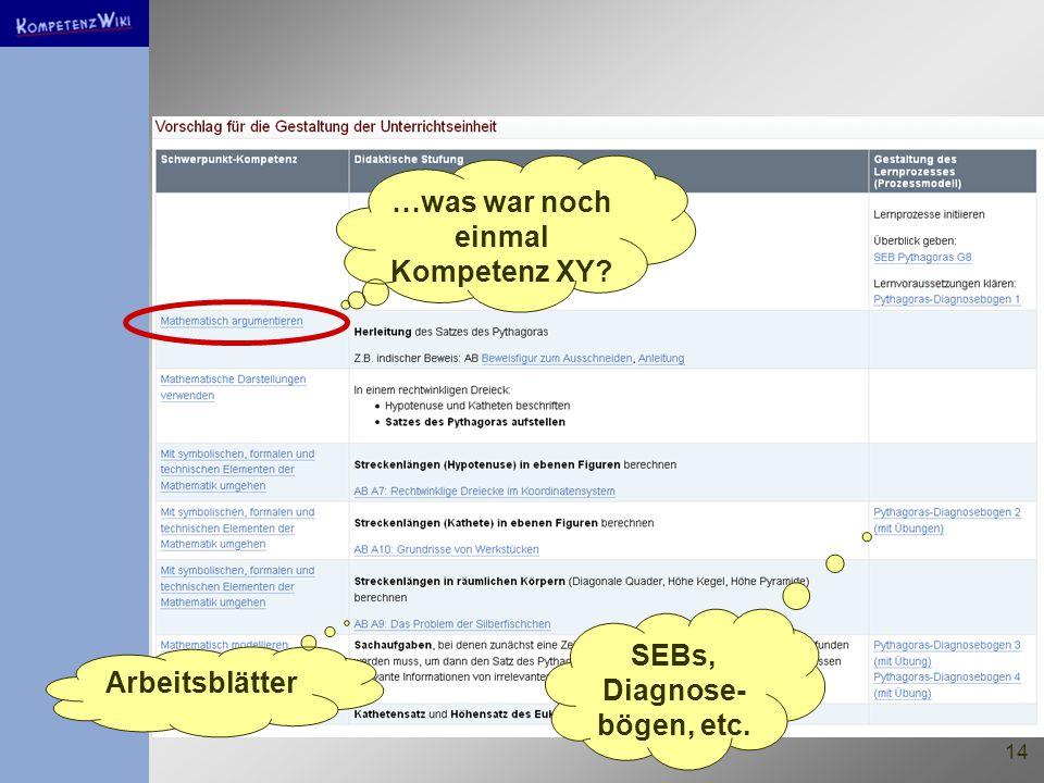 14 …was war noch einmal Kompetenz XY Arbeitsblätter SEBs, Diagnose- bögen, etc.