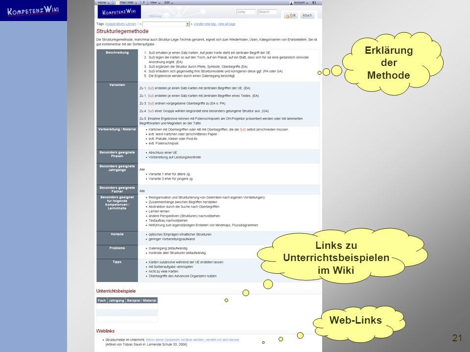 21 Erklärung der Methode Links zu Unterrichtsbeispielen im Wiki Web-Links
