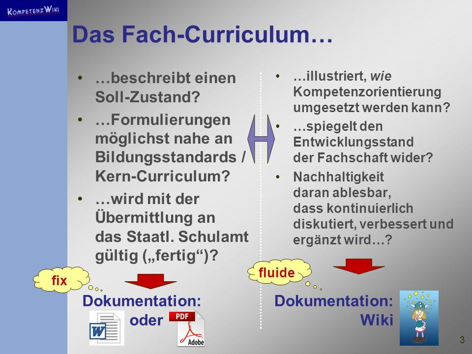 Dokumentation: Wiki 3 Das Fach-Curriculum… …beschreibt einen Soll-Zustand.