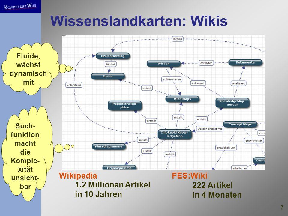 7 Wissenslandkarten: Wikis 1.2 Millionen Artikel in 10 Jahren 222 Artikel in 4 Monaten WikipediaFES:Wiki Fluide, wächst dynamisch mit Such- funktion macht die Komple- xität unsicht- bar