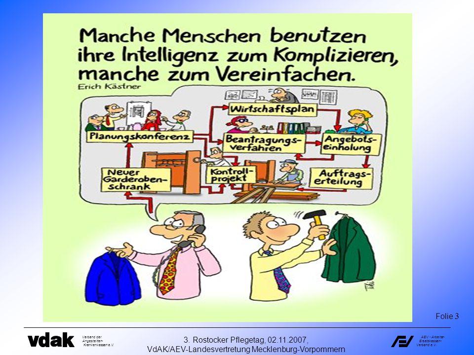 Verband der Angestellten- Krankenkassen e.V.AEV - Arbeiter- Ersatzkassen- Verband e.V.
