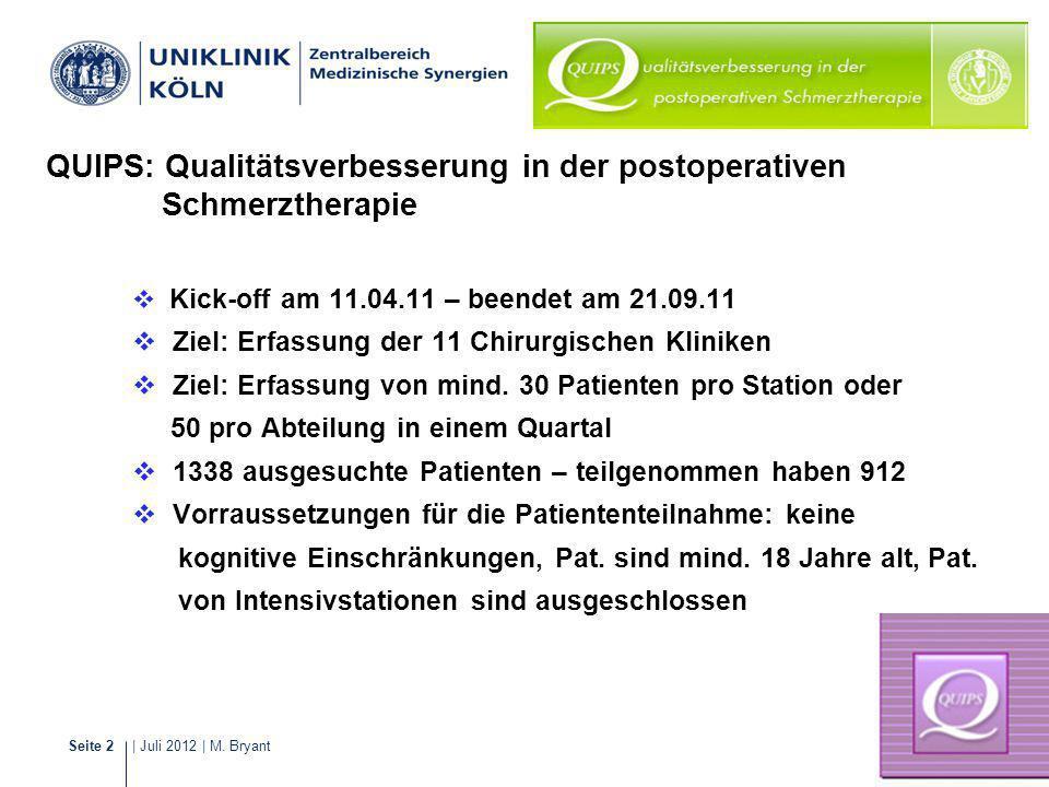 | Juli 2012 | M. BryantSeite 2 Schmerzmanagement QUIPS: Qualitätsverbesserung in der postoperativen Schmerztherapie Kick-off am 11.04.11 – beendet am