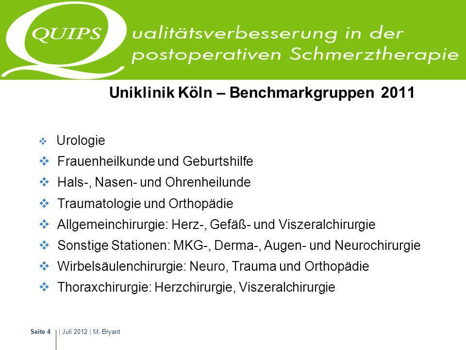 | Juli 2012 | M. BryantSeite 4 Schmerzmanagement Uniklinik Köln – Benchmarkgruppen 2011 Urologie Frauenheilkunde und Geburtshilfe Hals-, Nasen- und Oh
