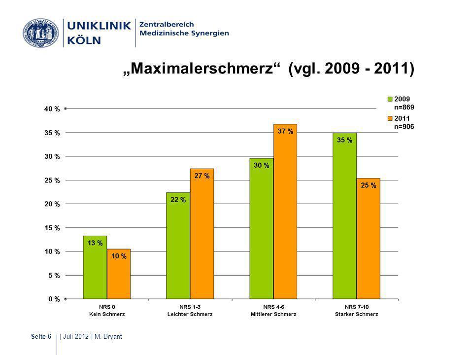 | Juli 2012 | M. BryantSeite 6 Schmerzmanagement Maximalerschmerz (vgl. 2009 - 2011)