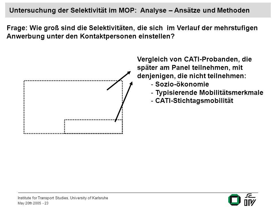 Institute for Transport Studies, University of Karlsruhe May 20th 2005 - 23 Untersuchung der Selektivität im MOP: Analyse – Ansätze und Methoden Frage: Wie groß sind die Selektivitäten, die sich im Verlauf der mehrstufigen Anwerbung unter den Kontaktpersonen einstellen.