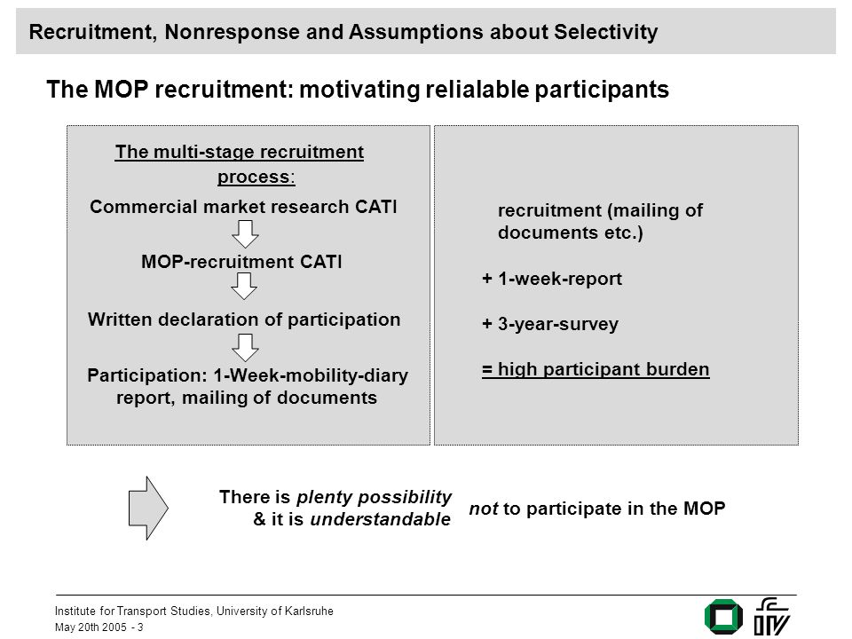 Institute for Transport Studies, University of Karlsruhe May 20th 2005 - 3 The multi-stage recruitment process: Commercial market research CATI MOP-re