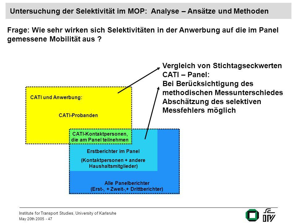Institute for Transport Studies, University of Karlsruhe May 20th 2005 - 47 Untersuchung der Selektivität im MOP: Analyse – Ansätze und Methoden Frage: Wie sehr wirken sich Selektivitäten in der Anwerbung auf die im Panel gemessene Mobilität aus .