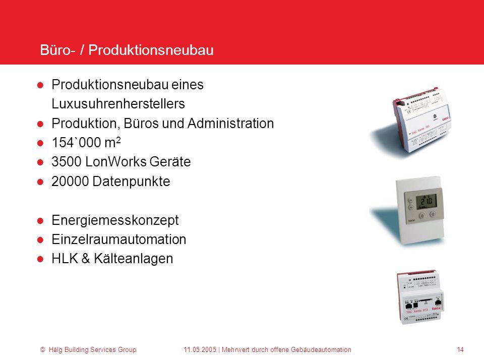 © Hälg Building Services Group 11.05.2005 | Mehrwert durch offene Gebäudeautomation 14 Büro- / Produktionsneubau Produktionsneubau eines Luxusuhrenherstellers Produktion, Büros und Administration 154`000 m 2 3500 LonWorks Geräte 20000 Datenpunkte Energiemesskonzept Einzelraumautomation HLK & Kälteanlagen