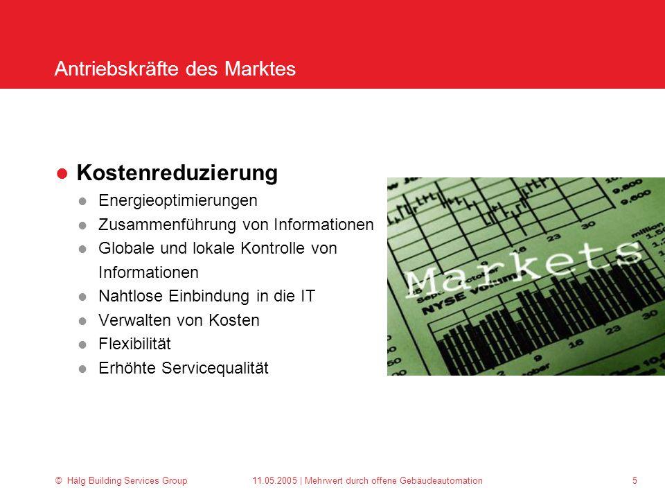 © Hälg Building Services Group 11.05.2005 | Mehrwert durch offene Gebäudeautomation 16 Der Erfolg offener Systeme lässt sich nur auf eine Art und Weise bewerten.