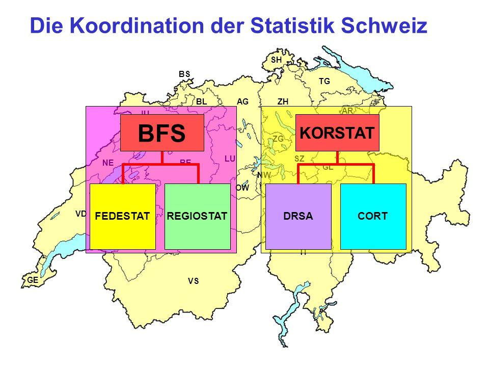 GE NE FR BE JU LU TI GR VS UR AG TG SG AR AI SZ GL SH ZG SO BL BS ZH VD OW NW Die Koordination der Statistik Schweiz FEDESTATREGIOSTAT BFS DRSACORT KORSTAT
