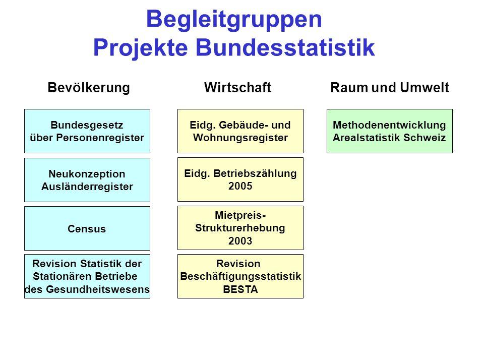 Begleitgruppen Projekte Bundesstatistik Bundesgesetz über Personenregister Eidg.