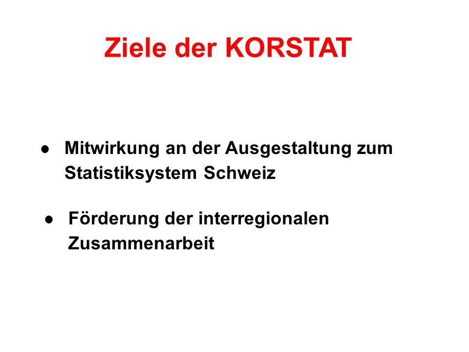 Ziele der KORSTAT Mitwirkung an der Ausgestaltung zum Statistiksystem Schweiz Förderung der interregionalen Zusammenarbeit