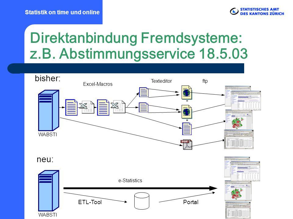 e-Statistics neu: ETL-ToolPortal WABSTI Statistik on time und online Direktanbindung Fremdsysteme: z.B.