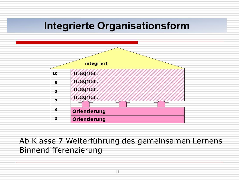 11 10 9 8 7 6 5 integriert Orientierung integriert Ab Klasse 7 Weiterführung des gemeinsamen Lernens Binnendifferenzierung Integrierte Organisationsfo