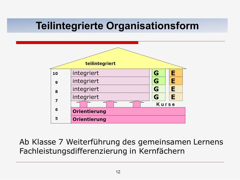 12 10 9 8 7 6 5 integriert Orientierung integriert teilintegriert Ab Klasse 7 Weiterführung des gemeinsamen Lernens Fachleistungsdifferenzierung in Ke