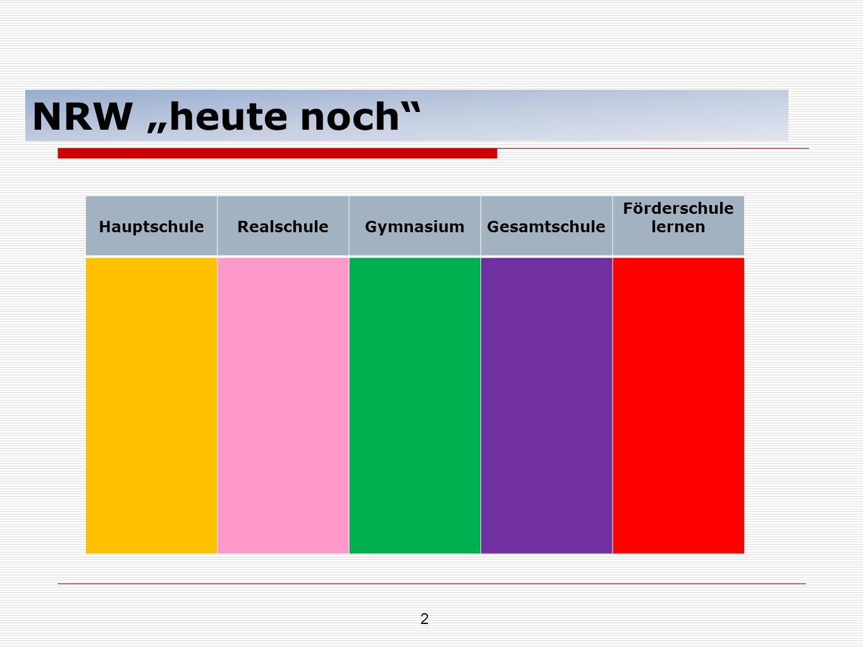 2 NRW heute noch HauptschuleRealschuleGymnasiumGesamtschule Förderschule lernen