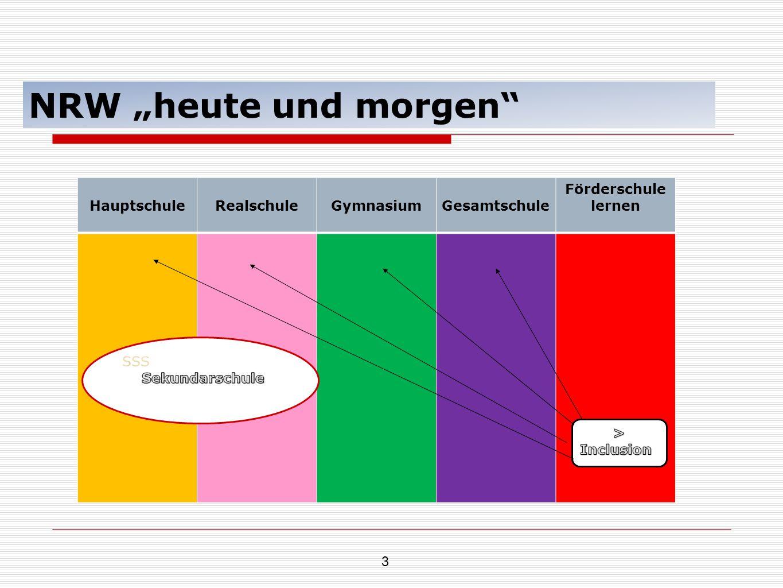 3 NRW heute und morgen HauptschuleRealschuleGymnasiumGesamtschule Förderschule lernen