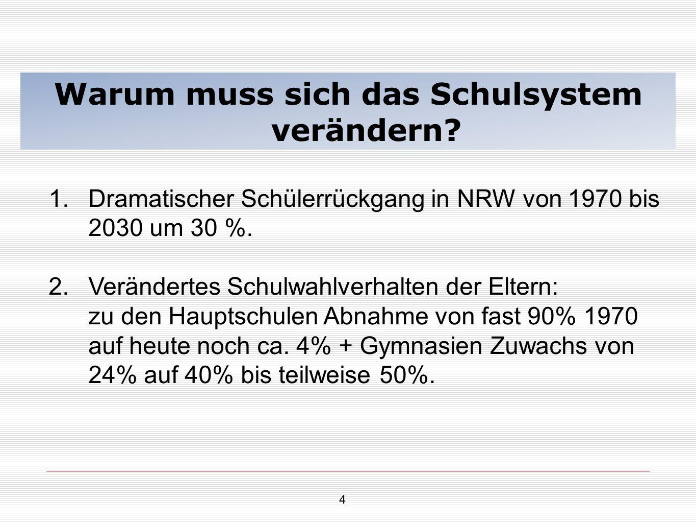 4 Warum muss sich das Schulsystem verändern? 1.Dramatischer Schülerrückgang in NRW von 1970 bis 2030 um 30 %. 2.Verändertes Schulwahlverhalten der Elt