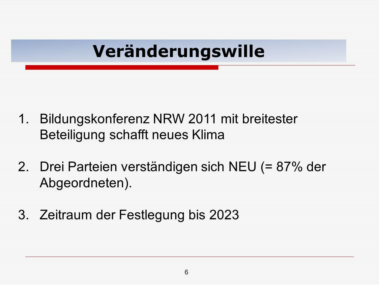 6 Veränderungswille 1.Bildungskonferenz NRW 2011 mit breitester Beteiligung schafft neues Klima 2.Drei Parteien verständigen sich NEU (= 87% der Abgeo