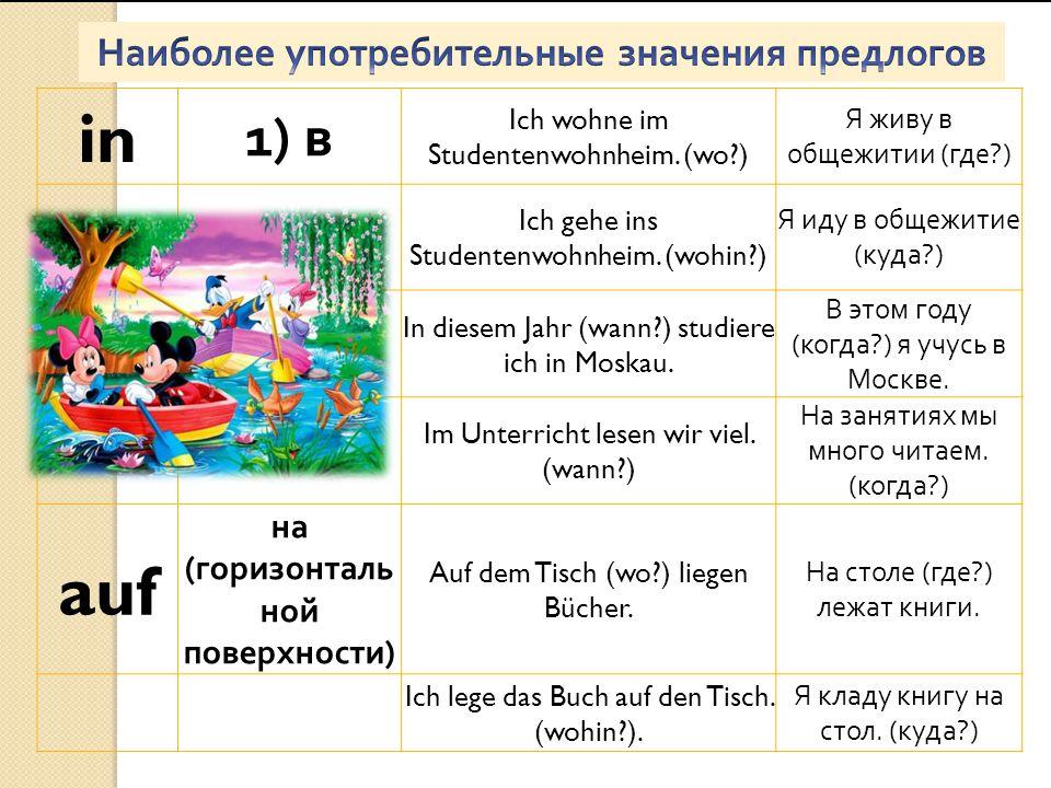 in 1) в Ich wohne im Studentenwohnheim.