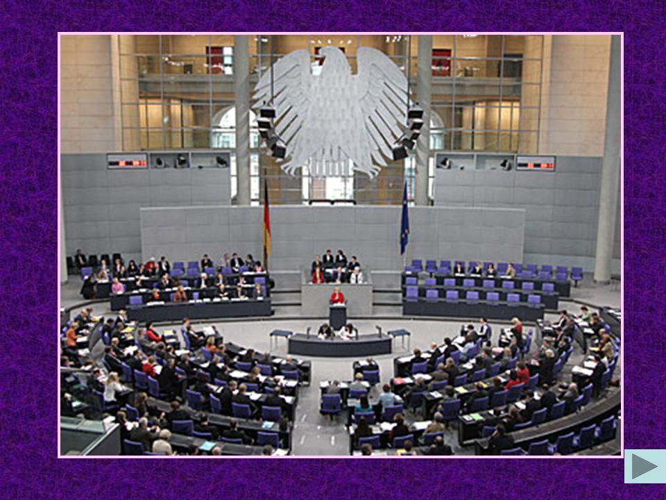 Wie heiβt das höchste gesetzgebende Organ der BRD? Bundestag Bundesrat Bundespräsident