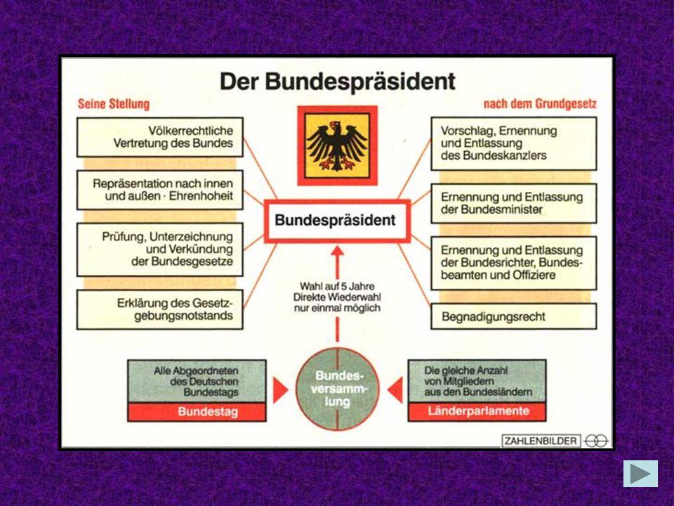 Wer ist der Staatsoberhaupt des Landes? Bundespräsident Bundestag Bundesrat