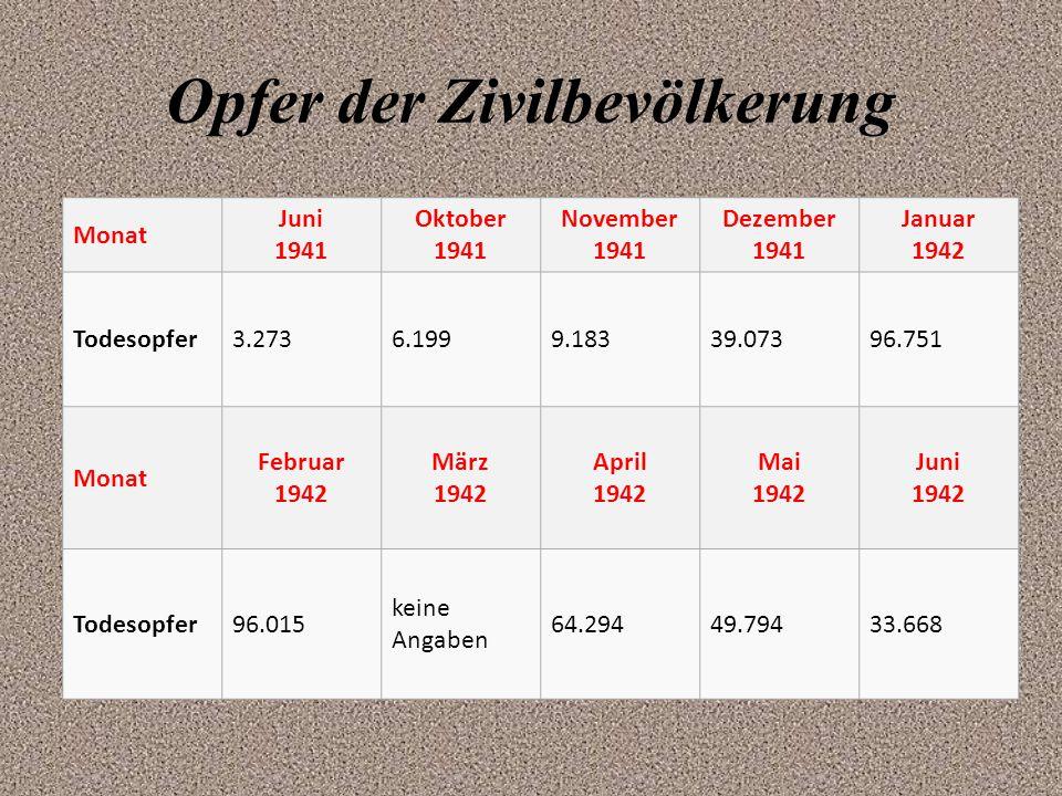 Opfer der Zivilbevölkerung Monat Juni 1941 Oktober 1941 November 1941 Dezember 1941 Januar 1942 Todesopfer3.2736.1999.18339.07396.751 Monat Februar 1942 März 1942 April 1942 Mai 1942 Juni 1942 Todesopfer96.015 keine Angaben 64.29449.79433.668