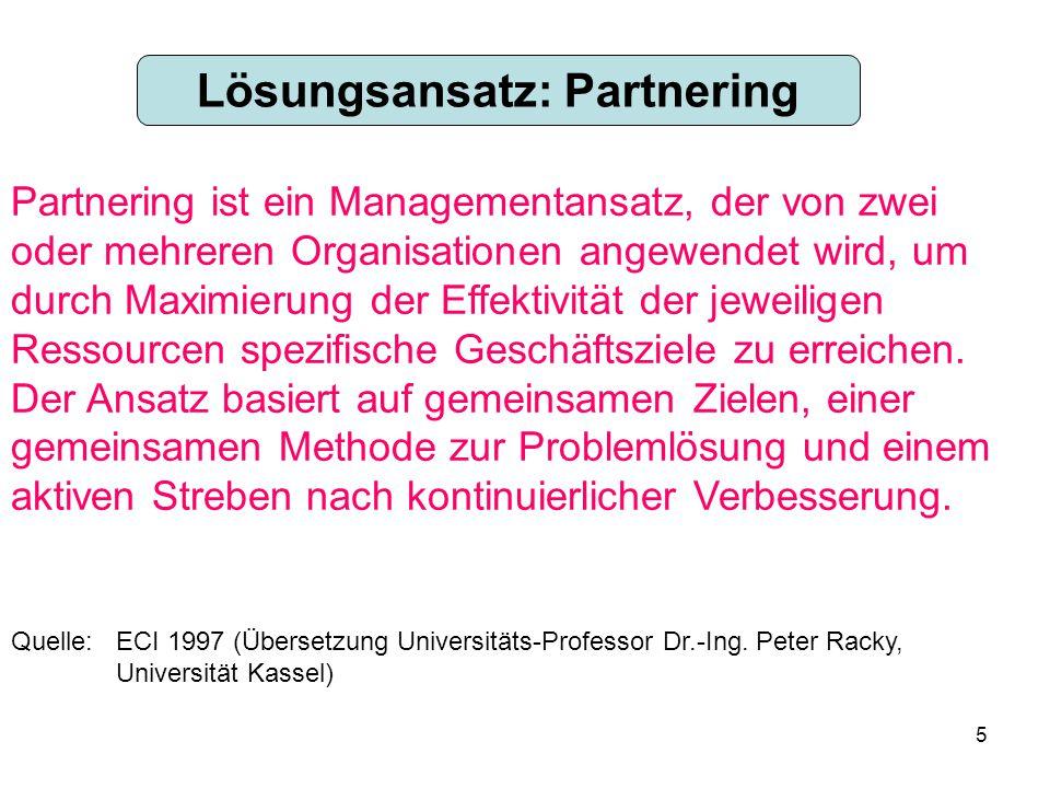 6 Partnering Partnerschafts- modelle PPPAndere Modelle