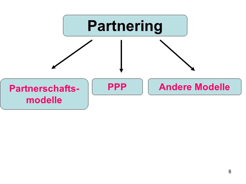 7 Zieldefinition und Vorentwurf durch Bauherrn Kompetenzwettbewerb zur Auswahl der am Bau Beteiligten Gemeinsame Optimierung des Prozesses Ablauf eines Partnerschaftsmodells