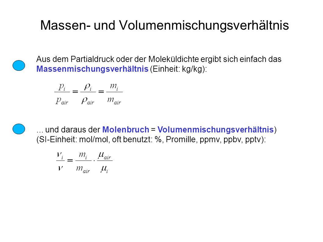 Massen- und Volumenmischungsverhältnis Aus dem Partialdruck oder der Moleküldichte ergibt sich einfach das Massenmischungsverhältnis (Einheit: kg/kg):