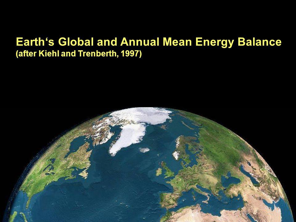 Member of the Helmholtz-Association Incoming Solar Radiation: 342 Wm -2