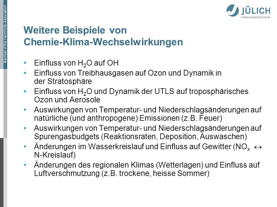 Member of the Helmholtz-Association Weitere Beispiele von Chemie-Klima-Wechselwirkungen Einfluss von H 2 O auf OH Einfluss von Treibhausgasen auf Ozon und Dynamik in der Stratosphäre Einfluss von H 2 O und Dynamik der UTLS auf troposphärisches Ozon und Aerosole Auswirkungen von Temperatur- und Niederschlagsänderungen auf natürliche (und anthropogene) Emissionen (z.B.