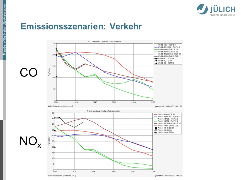 Member of the Helmholtz-Association Emissionsszenarien: Verkehr CO NO x