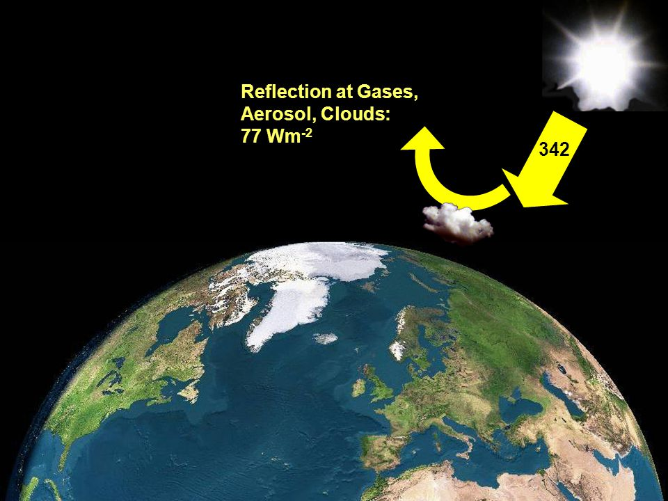 Member of the Helmholtz-Association Reflection at Earth Surface: 30 Wm -2 342 77